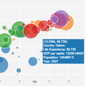 R Graphing Library | Plotly