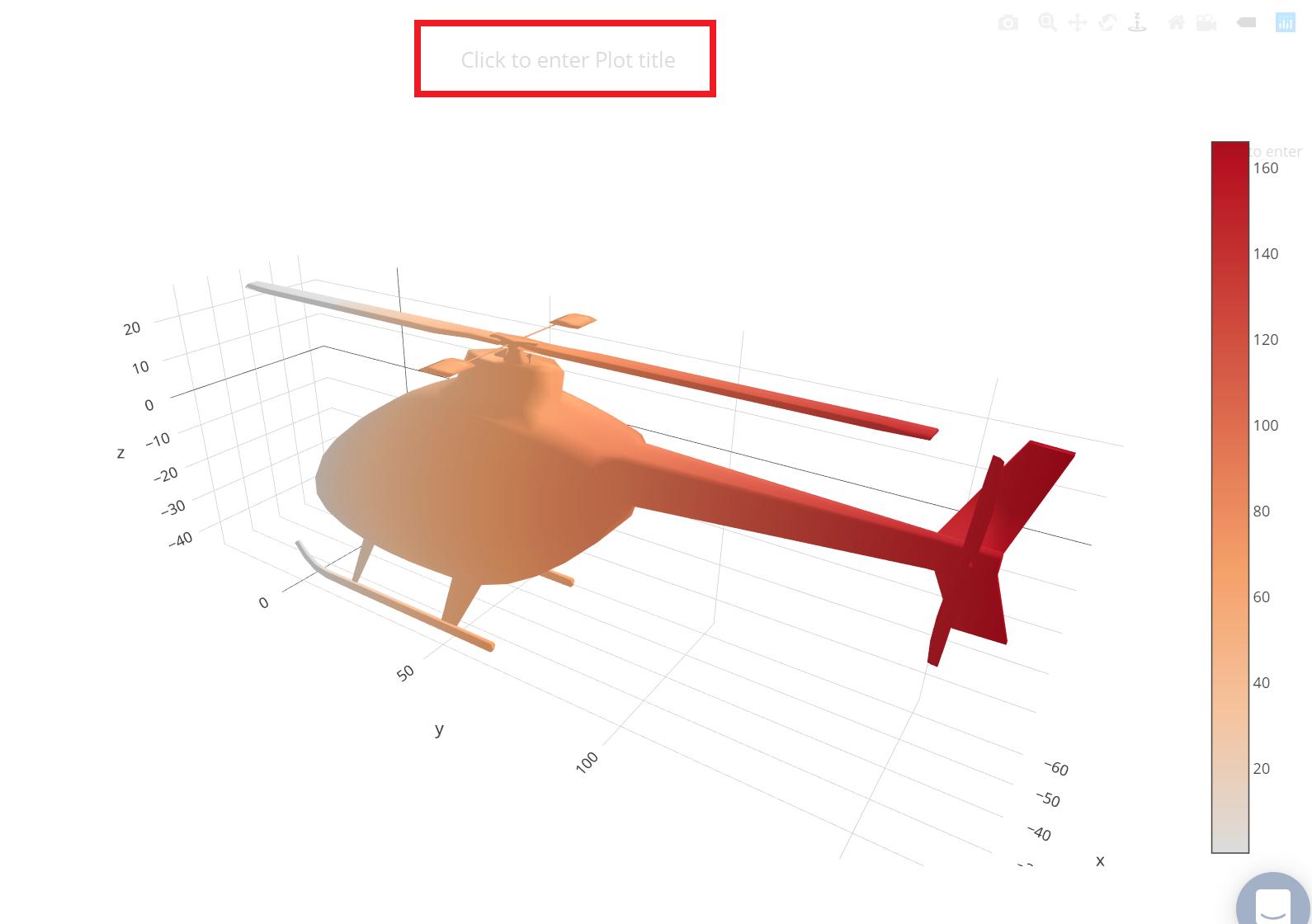 3D Mesh Plot