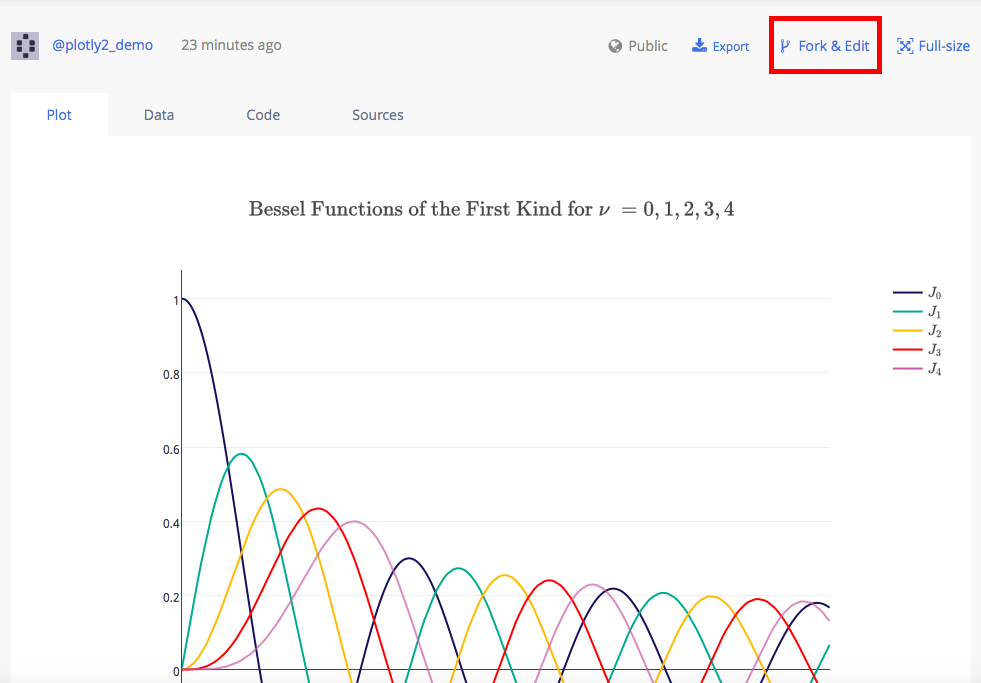 Latex Basics With Plotly