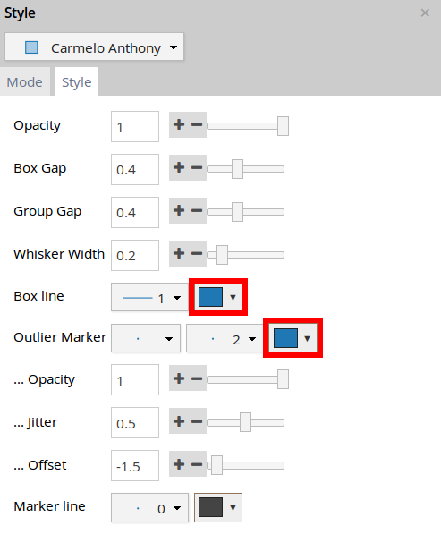 how to make parallel box plots on excel
