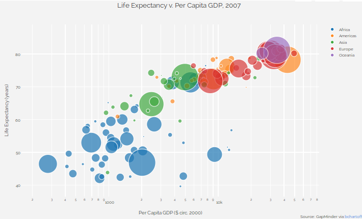 rstudio how to make the y axis a proportion