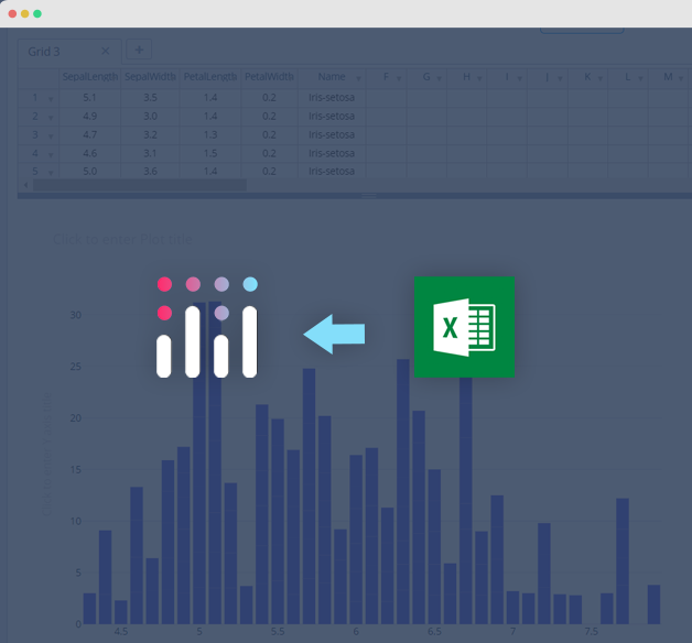 Create Charts Using Excel Data