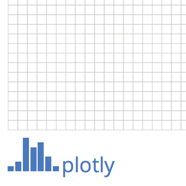 Plotly Tutorials