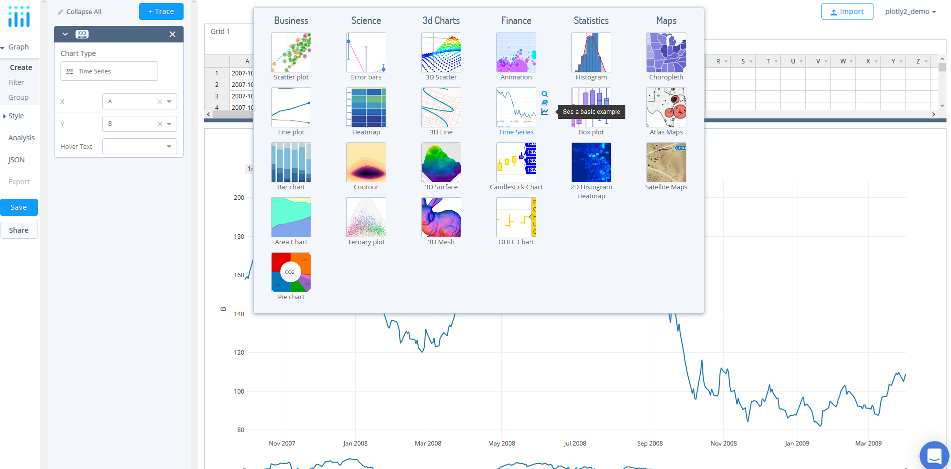 Time Series Graphs in Chart Studio